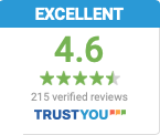 trustyou.com rating
